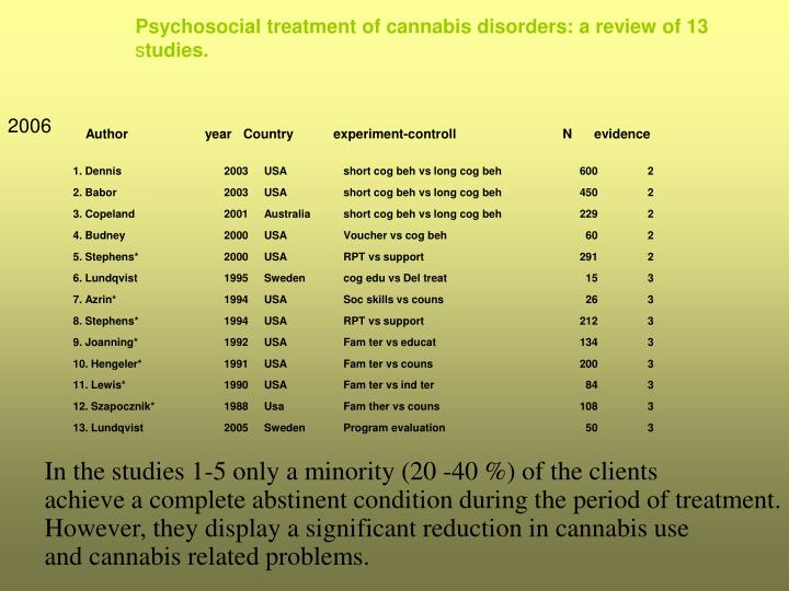 Psychosocial treatment of cannabis disorders: