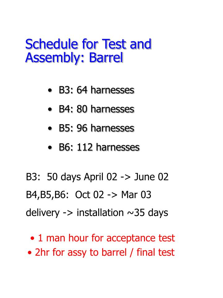 Schedule for Test and Assembly: Barrel