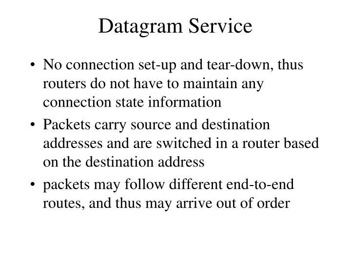 Datagram Service