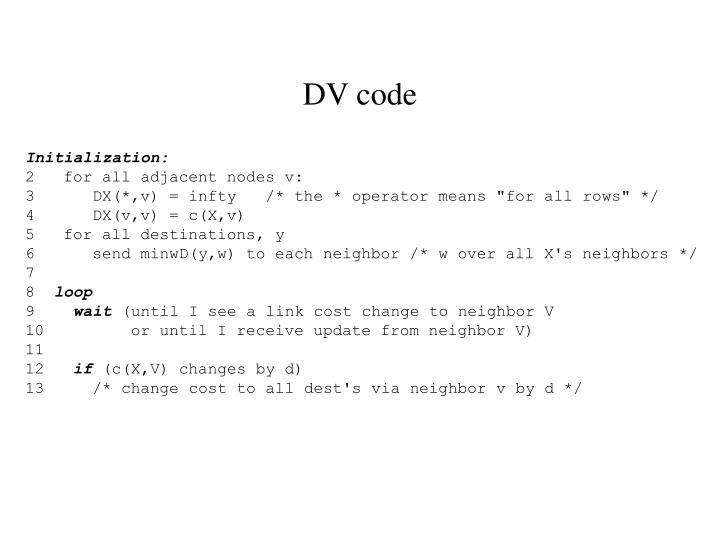 DV code