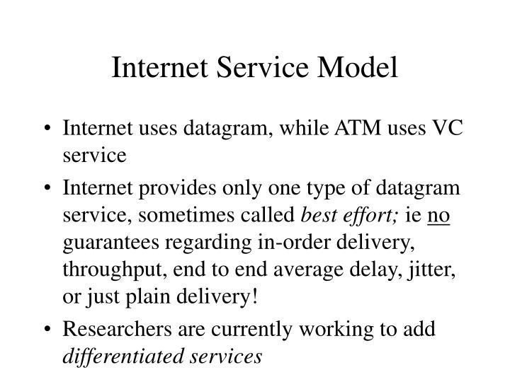 Internet Service Model