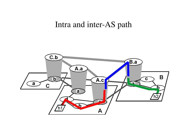 Intra and inter-AS path