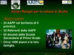 junior ranger per la natura in sicilia