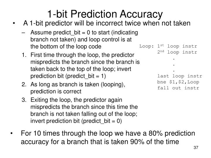 1-bit Prediction Accuracy