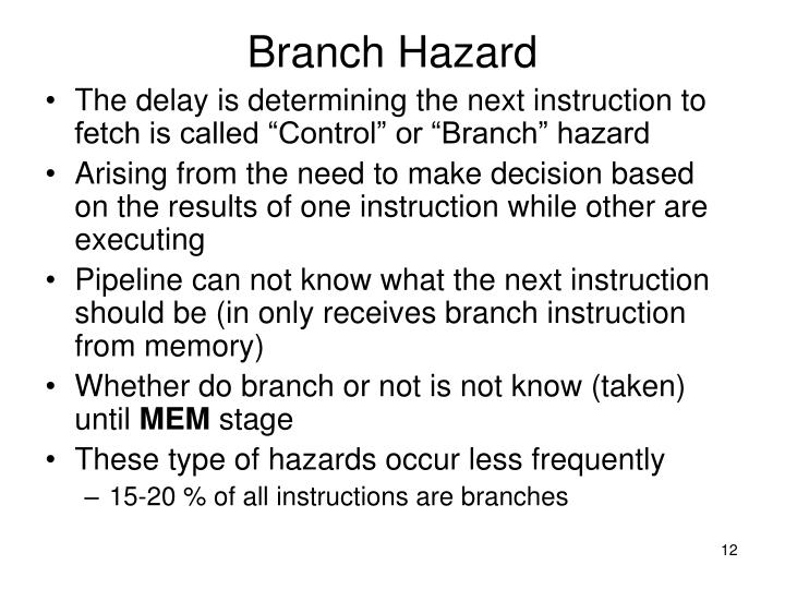 Branch Hazard