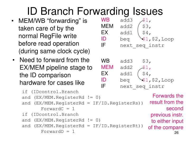 ID Branch Forwarding Issues