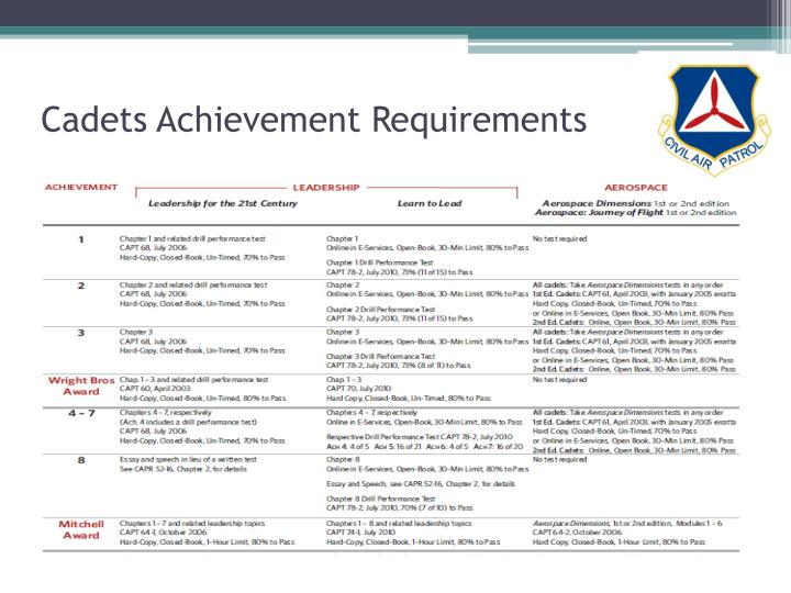 Cadets Achievement Requirements