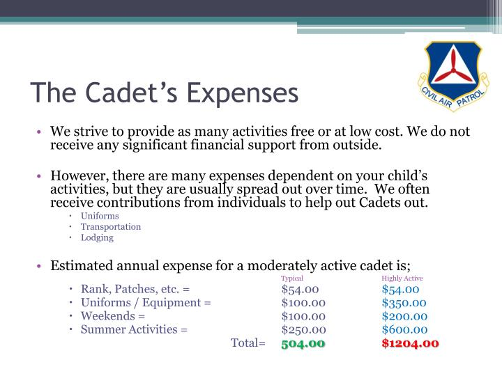 The Cadet's Expenses