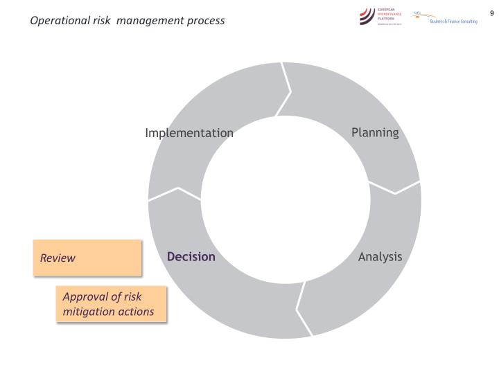 Operational risk  management process