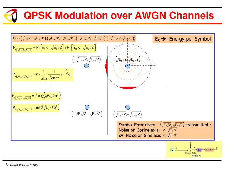 QPSK Modulation over AWGN Channels