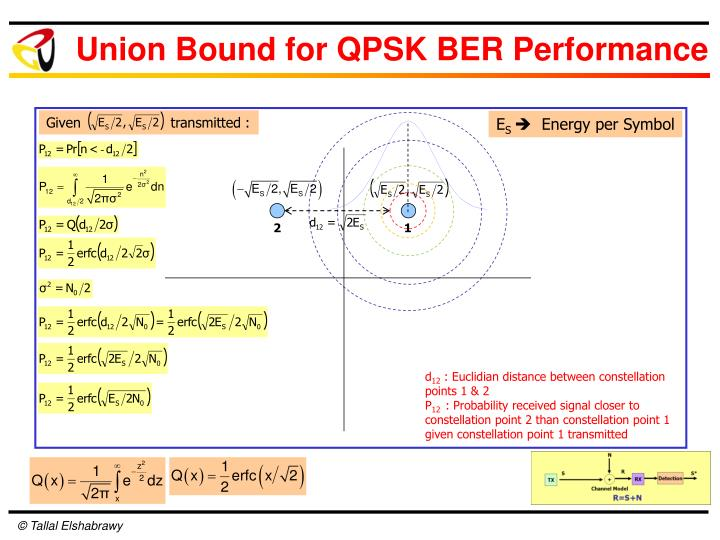 Union Bound for QPSK BER Performance