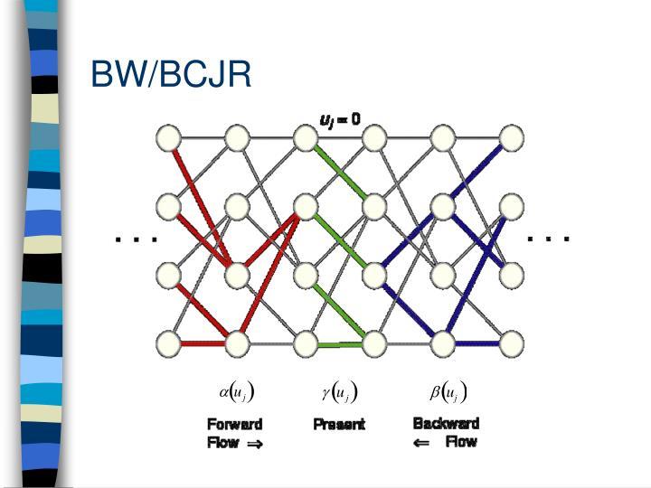 BW/BCJR