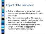 impact of the interleaver