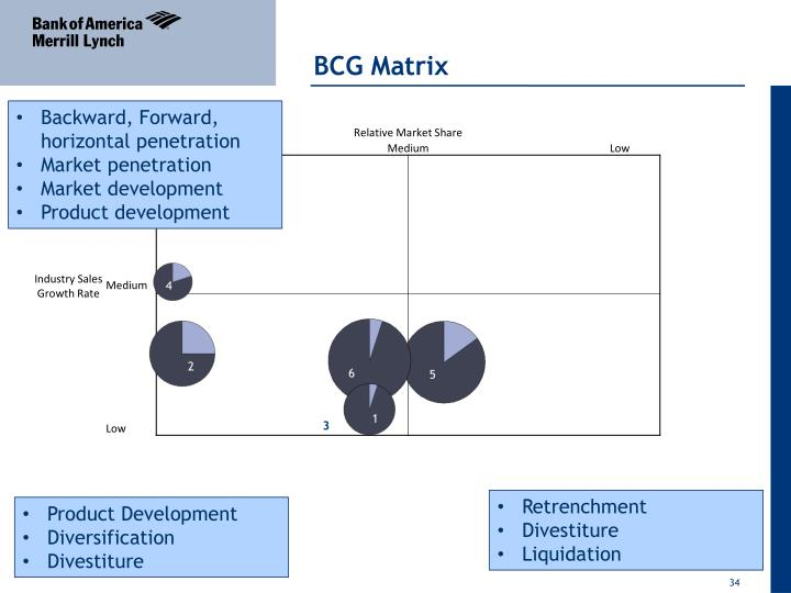bcg matrix of mcb bank Swot matrix space matrix bcg matrix grand strategy matrix  muslim  commercial bank limited (mcb) allied bank limited (abl) habib bank limited.