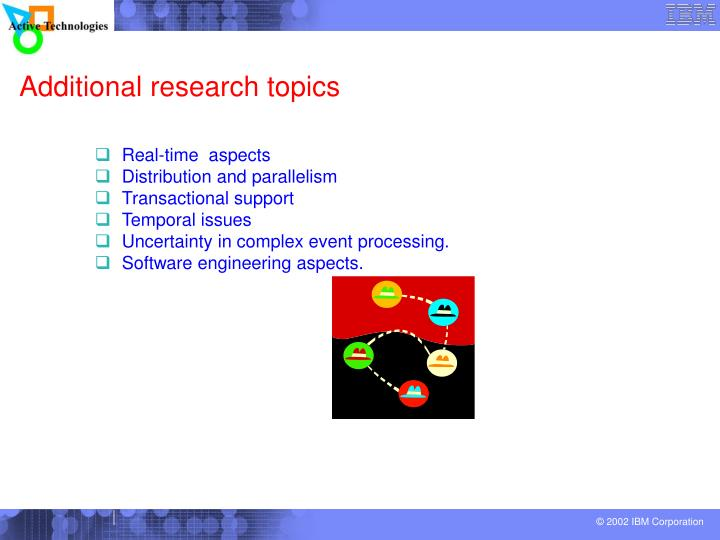 Additional research topics