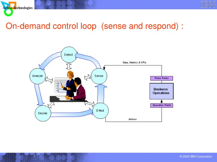 On-demand control loop  (sense and respond) :