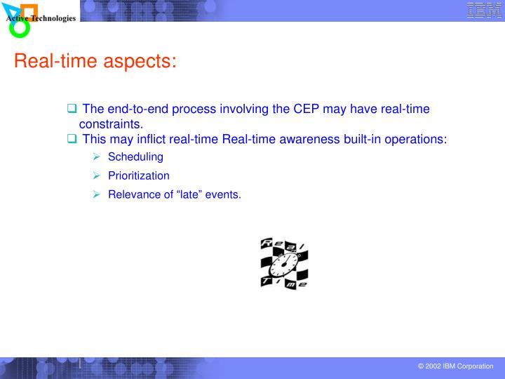 Real-time aspects: