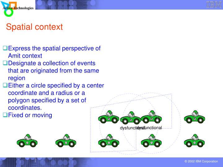 Spatial context