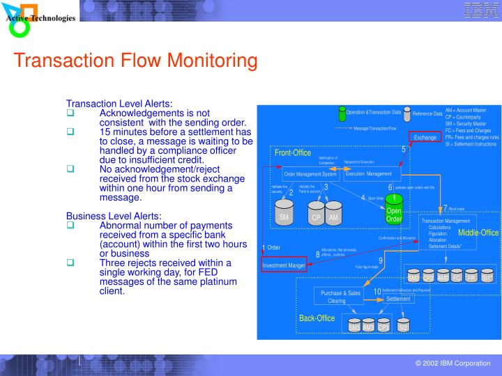 Transaction Flow Monitoring