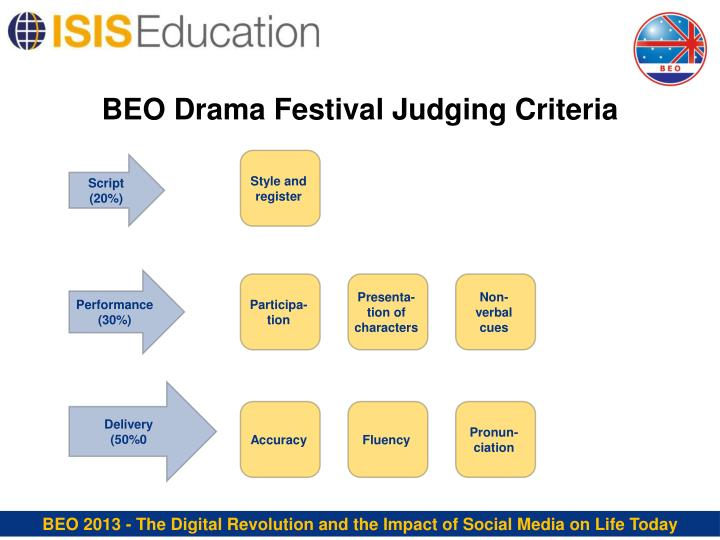 BEO Drama Festival Judging Criteria