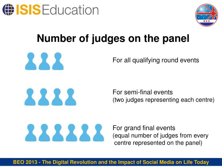 Number of judges on the panel