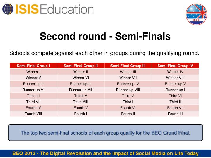Second round - Semi-Finals