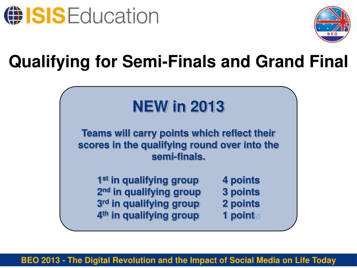 Qualifying for Semi-Finals and Grand Final