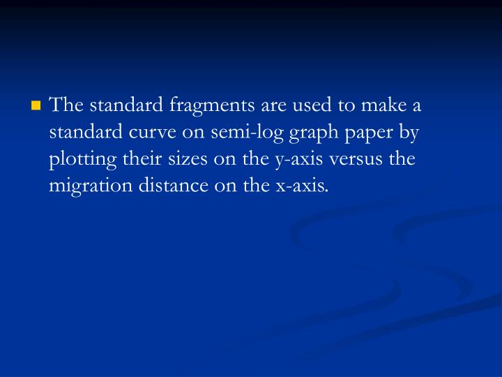 The standard fragments are used to make a standard curve on semi-log graph paper by plotting their sizes on the y-axis versus the migration distance on the x-axis.