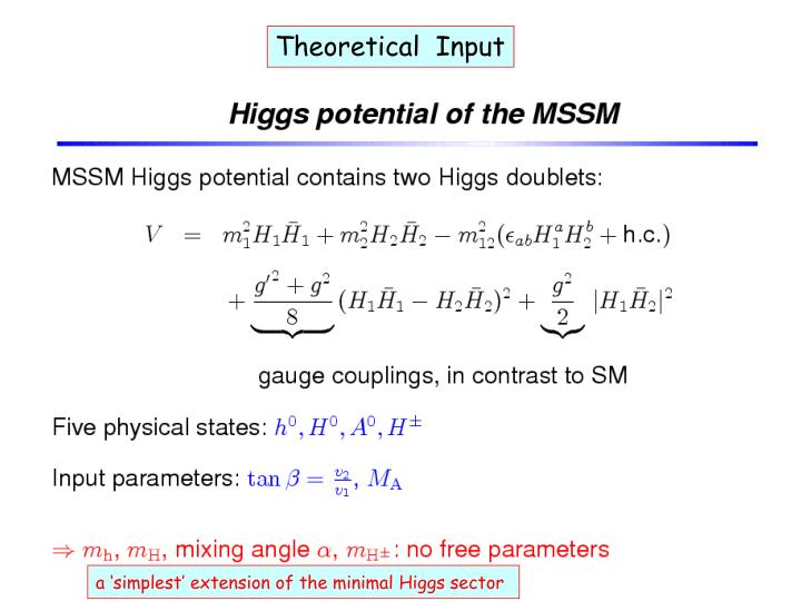 Theoretical  Input