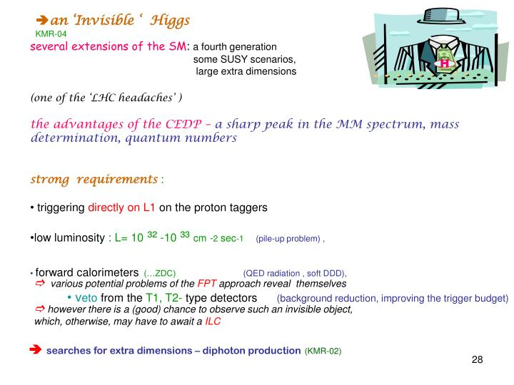 an 'Invisible '  Higgs