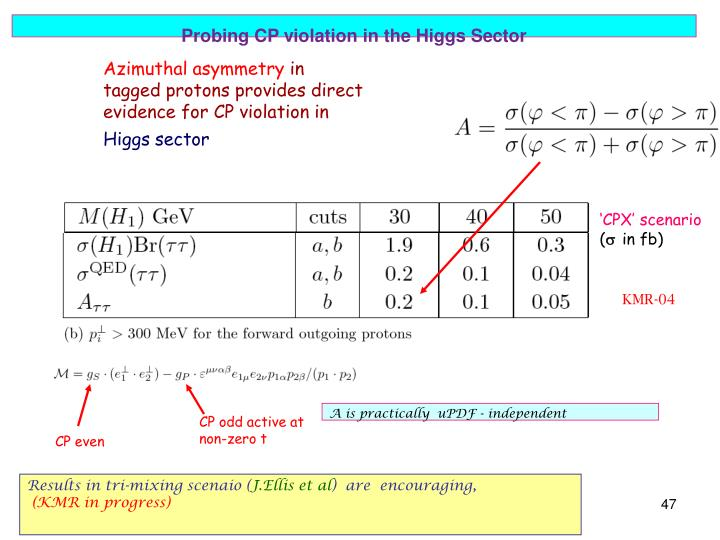 Probing CP violation in the Higgs Sector