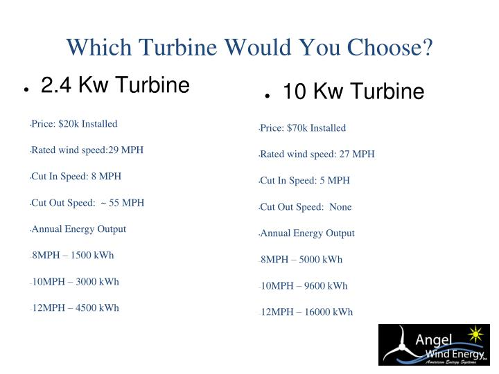 Which Turbine Would You Choose?