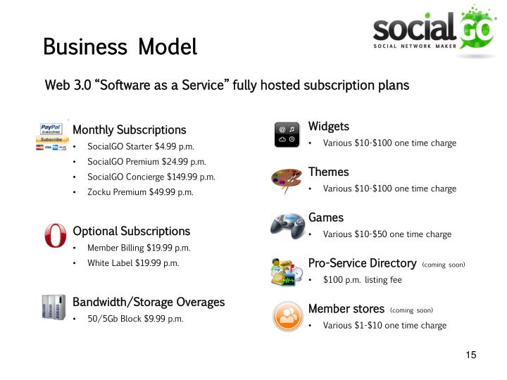 "Web 3.0 ""Software as a Service"" fully hosted subscription plans"