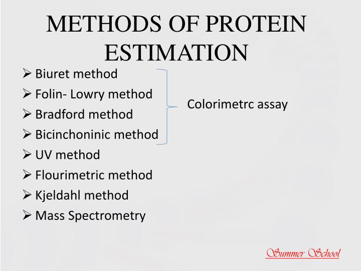 METHODS OF PROTEIN ESTIMATION