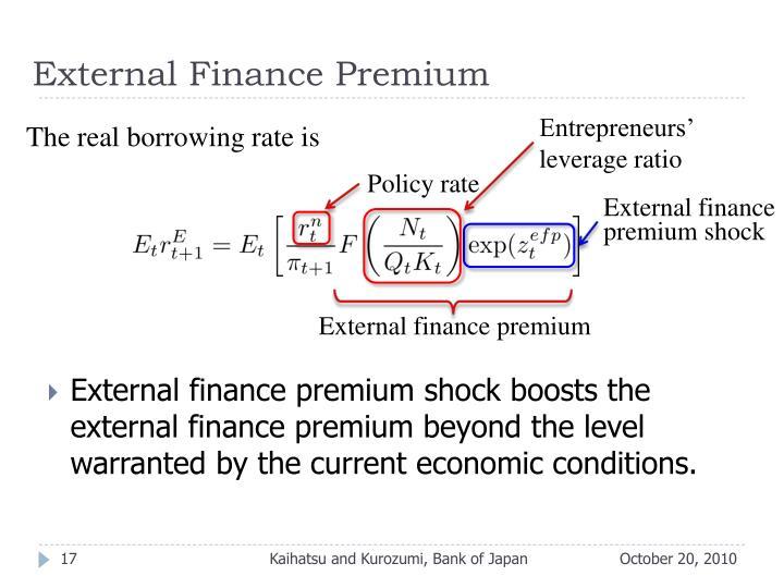 External Finance Premium
