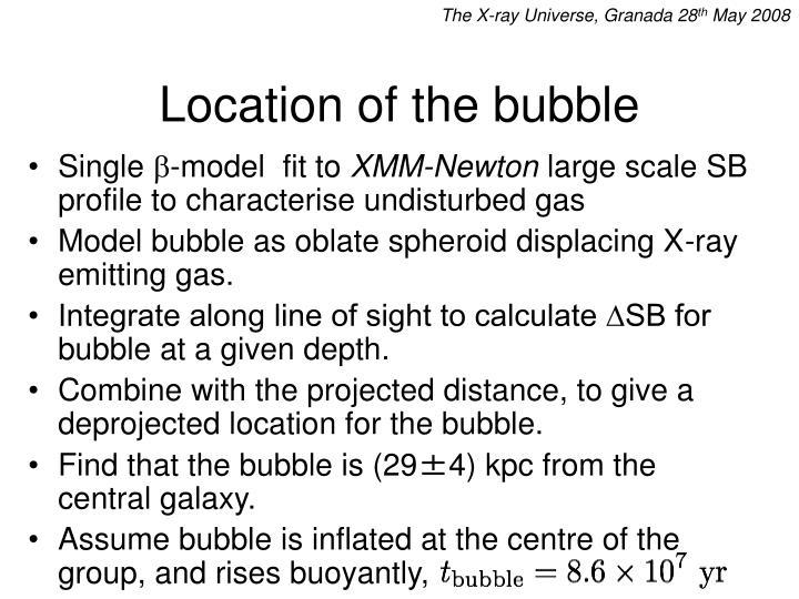 The X-ray Universe, Granada 28