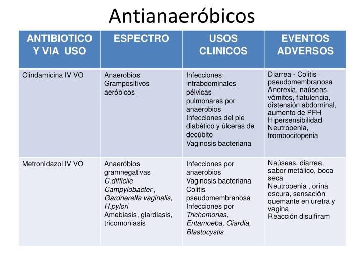 Antianaeróbicos