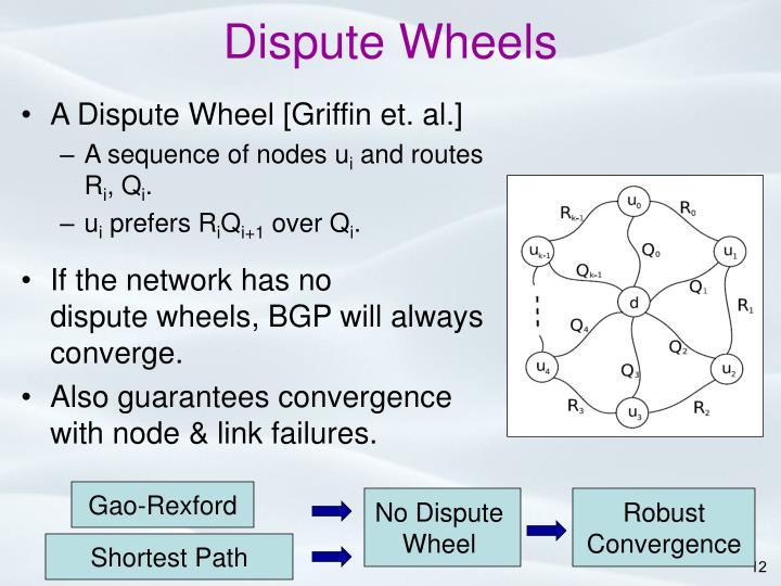 Dispute Wheels