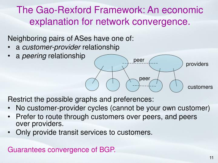 The Gao-Rexford Framework: An economic explanation for network convergence.