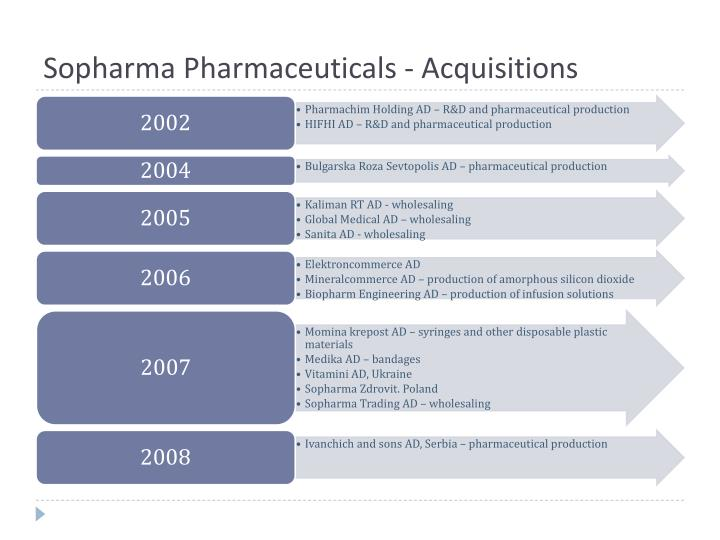 Sopharma pharmaceuticals acquisitions