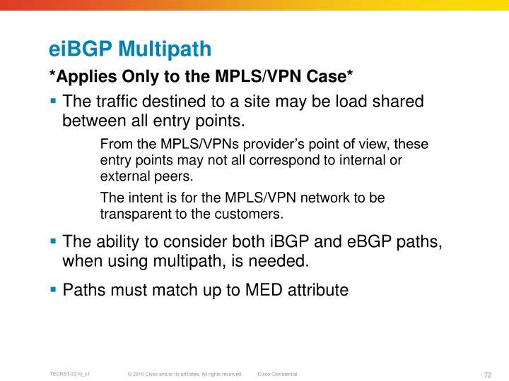 eiBGP Multipath