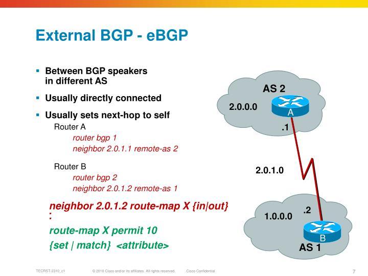 External BGP - eBGP