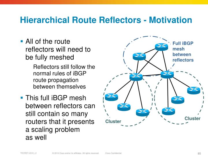 Hierarchical Route Reflectors - Motivation