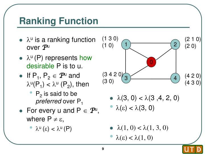 Ranking Function