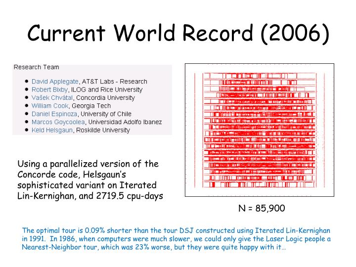 Current World Record (2006)