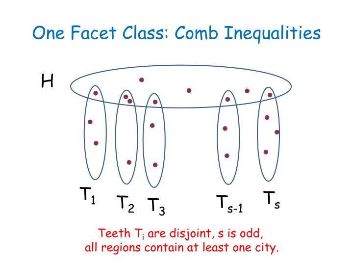 One Facet Class: Comb Inequalities
