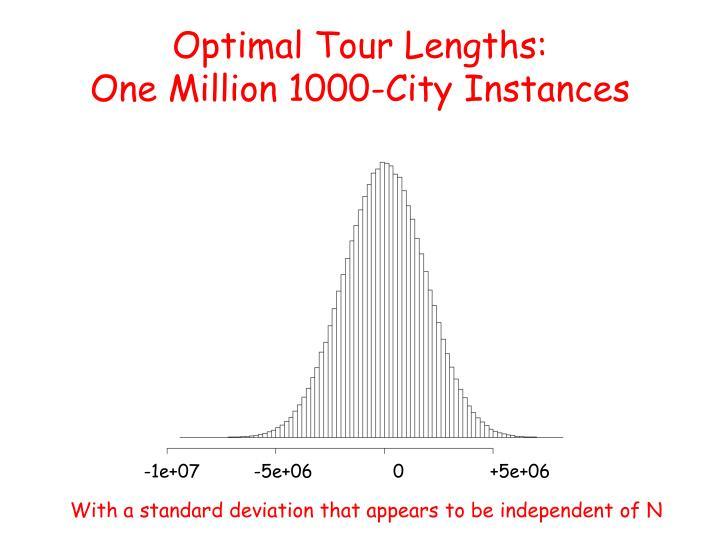 Optimal Tour Lengths: