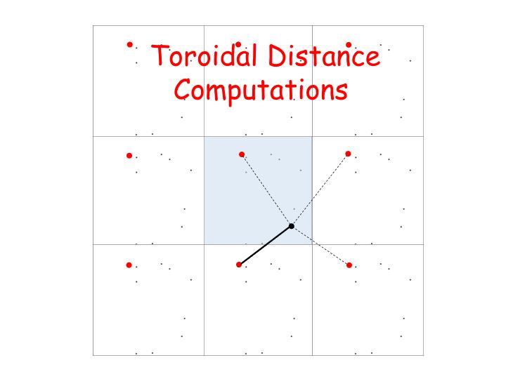 Toroidal Distance Computations