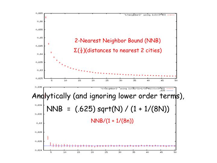 2-Nearest Neighbor Bound (NNB)