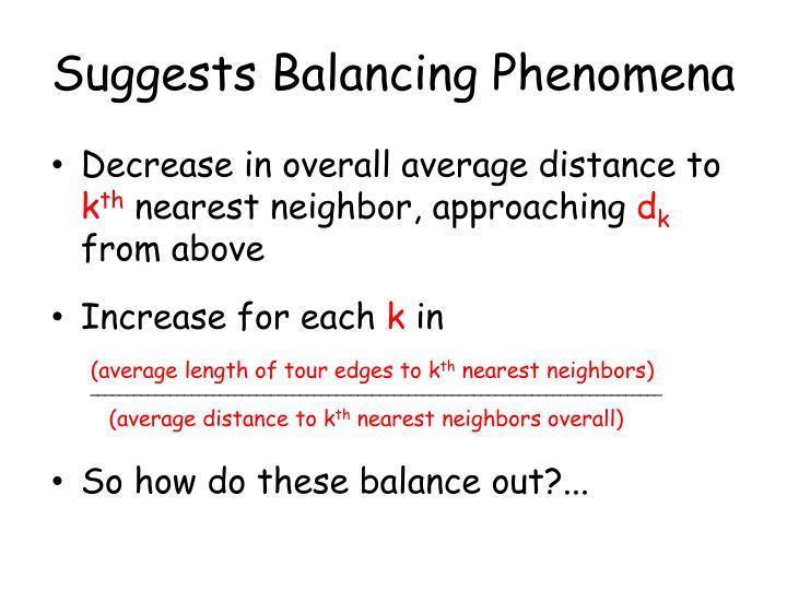 Suggests Balancing Phenomena